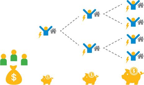maxx blockchain hub process